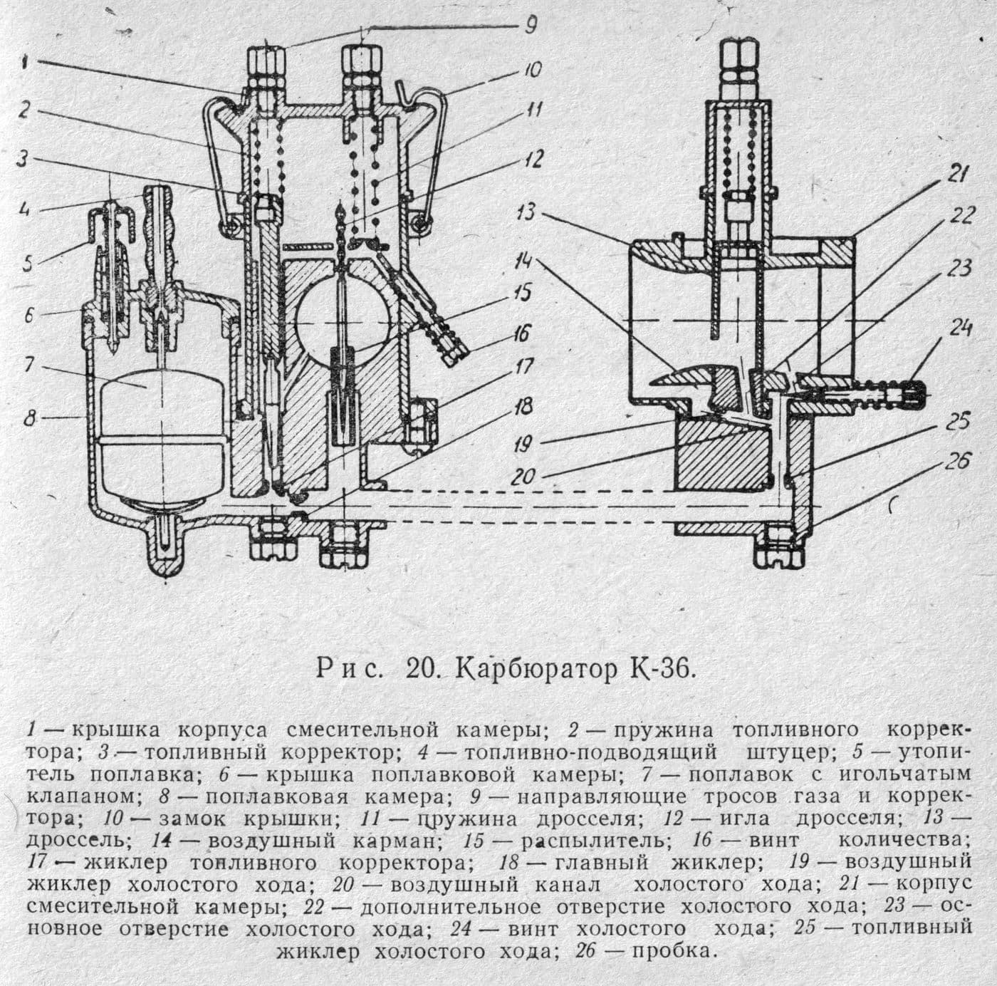 Мотоциклетный карбюратор К-36 (ИЖ)