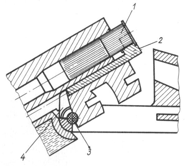 Схема механизма извлечения гильзы (патрона) из патронника ствола охотничьего ружья