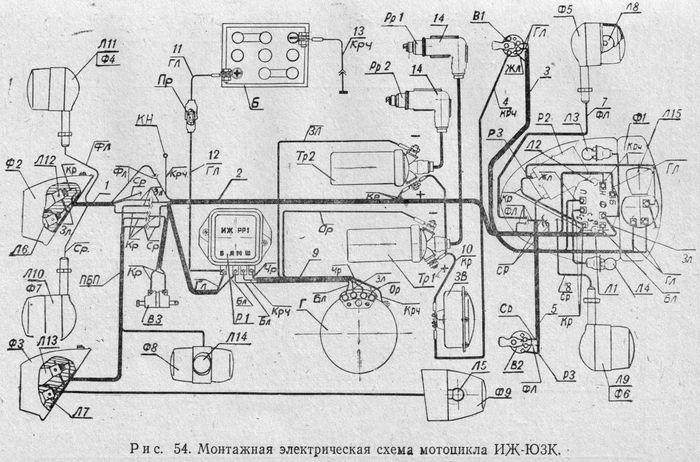 Монтажная электрическая схема мотоцикла ИЖ-Ю3К