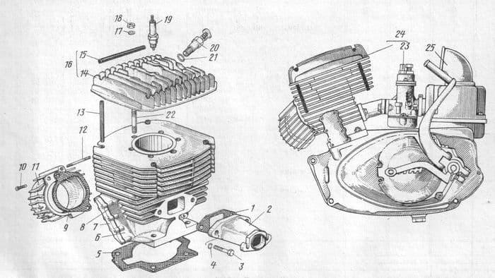 Двигатель мотоциклов ИЖ-Планета 5