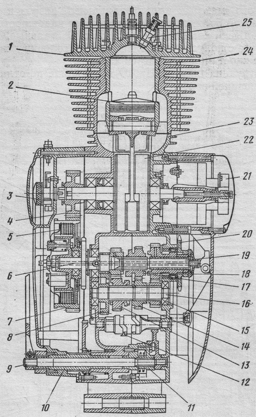 Двигатель Иж-Планета-Спорт в разрезе.