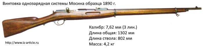 Винтовка однозарядная система Мосина образца 1890 г.