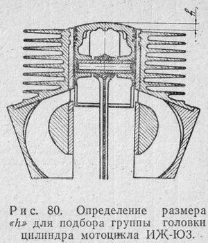 Определение размера h для подбора группы головки цилиндра мотоцикла ИЖ-Ю3