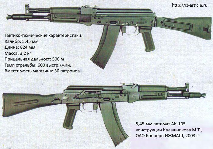 5,45-мм автомат АК-105 конструкции Калашникова М.Т., ОАО Концерн ИЖМАШ, 2003 г.