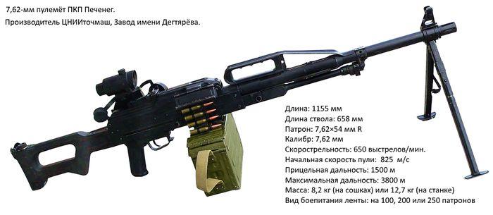 7,62-мм пулемёт ПКП Печенег.