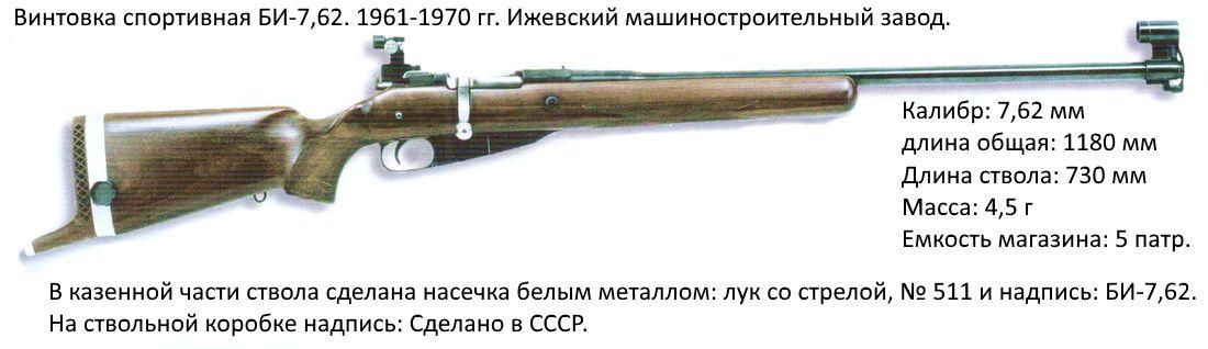 Винтовка спортивная БИ7,62. 1961-1970 гг. Ижевский машиностроительный завод.