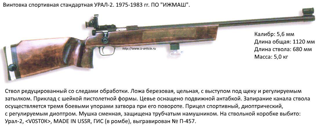 Винтовка спортивная стандартная УРАЛ-2.  1975-1983 гг. ПО ИЖМАШ.
