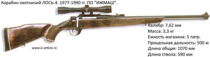 Карабин охотничий ЛОСЬ-4. 1977-990 гг. ПО ИЖМАШ.