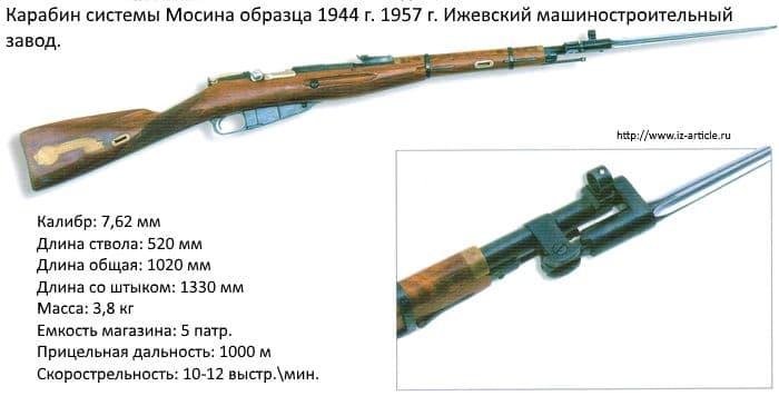 Карабин системы Мосина образца 1944 г. Ижевский машиностроительный завод.
