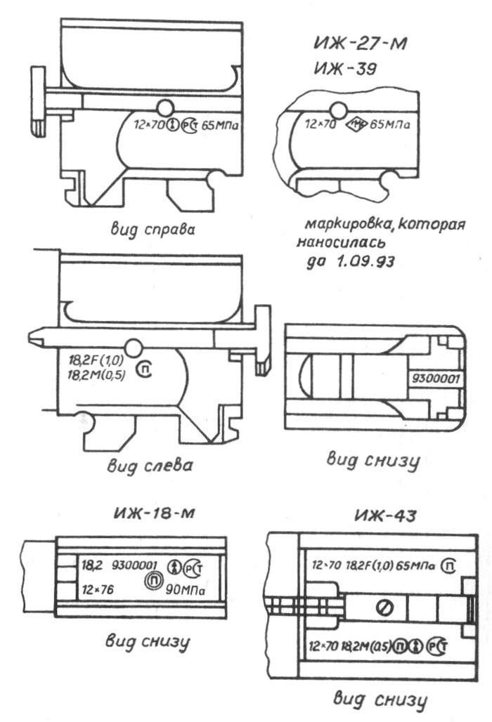 Места маркировки ружей типа Иж-27М, Иж-39, Иж-8М-М, Иж-43.