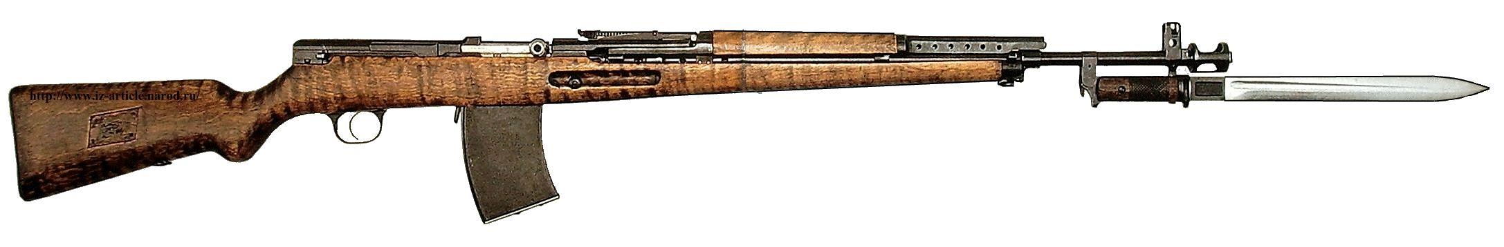 АВС-36. Винтовка  Симонова. Оружие Ижевска.