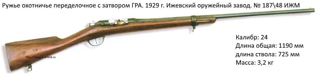 Ружье охотничье переделочное с затвором ГРА/ 1929 г. Ижевский оружейный завод. №  18748 ИЖМ.
