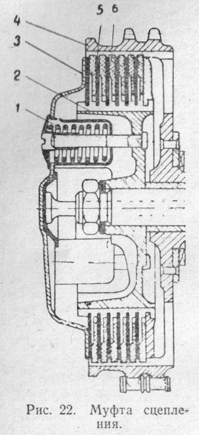 Муфта сцепления  ИЖ-56, ИЖ-П и ИЖ-Ю.