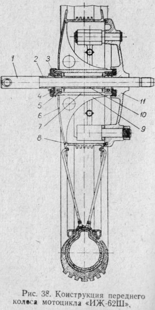 Конструкция переднего колеса мотоцикла ИЖ-62Ш
