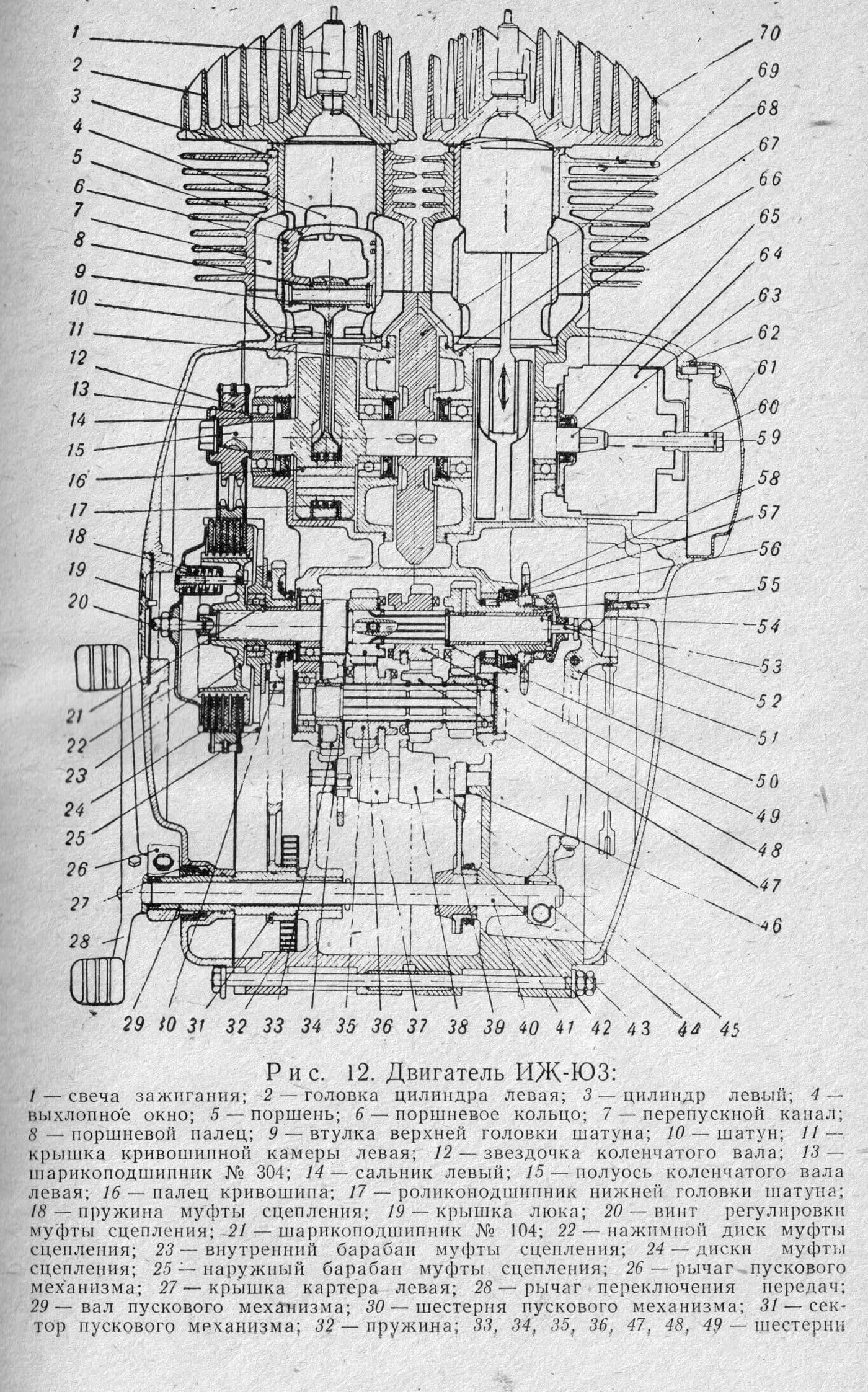 Схема двигателя мотоцикла ИЖ-Ю3