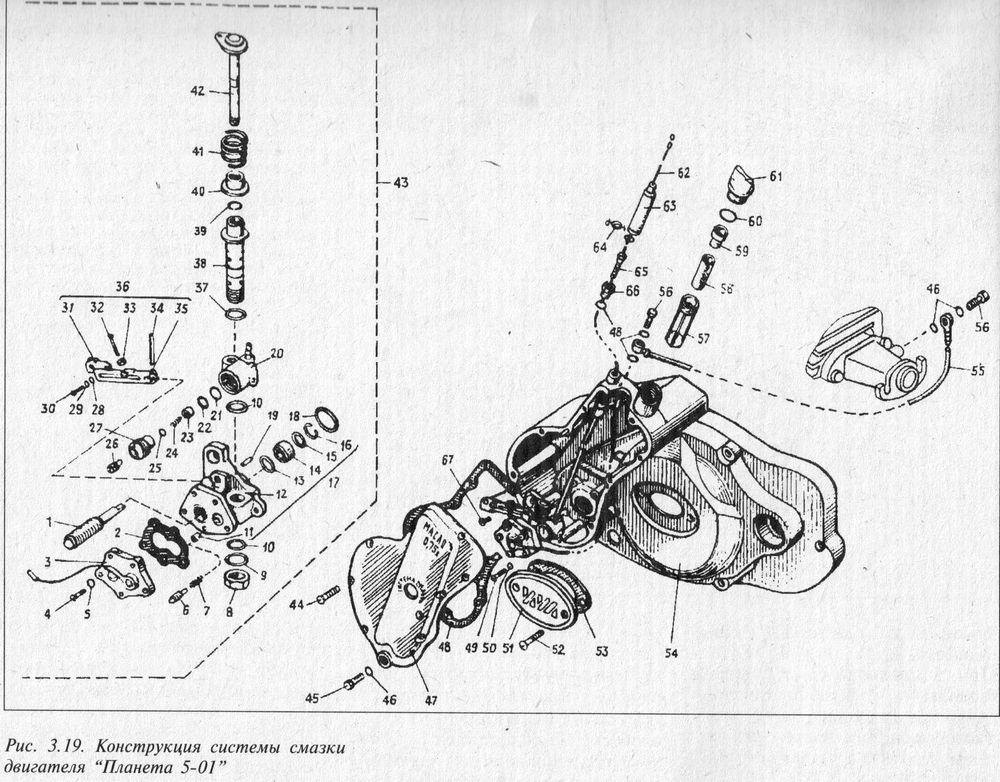 Конструкция системы смазки двигателя Планета 5-01.