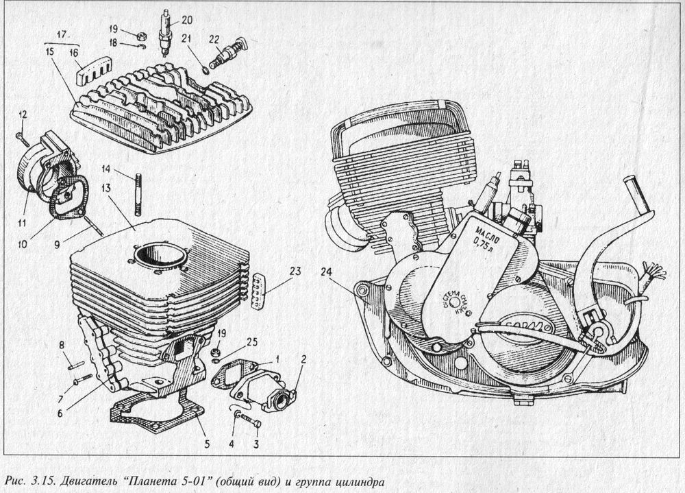 Двигатель Планета 5-01 (общий вид) и группа цилиндра.