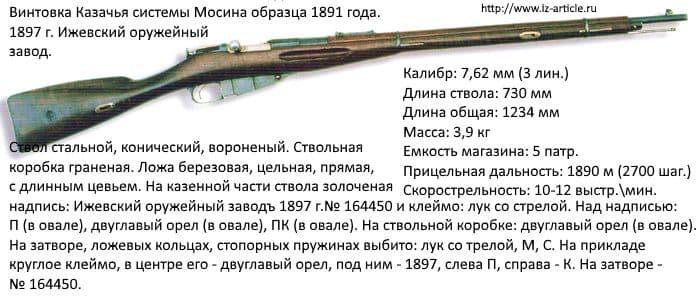 Винтовка Казачья системы Мосина образца 1891 года. Ижевский оружейный завод.