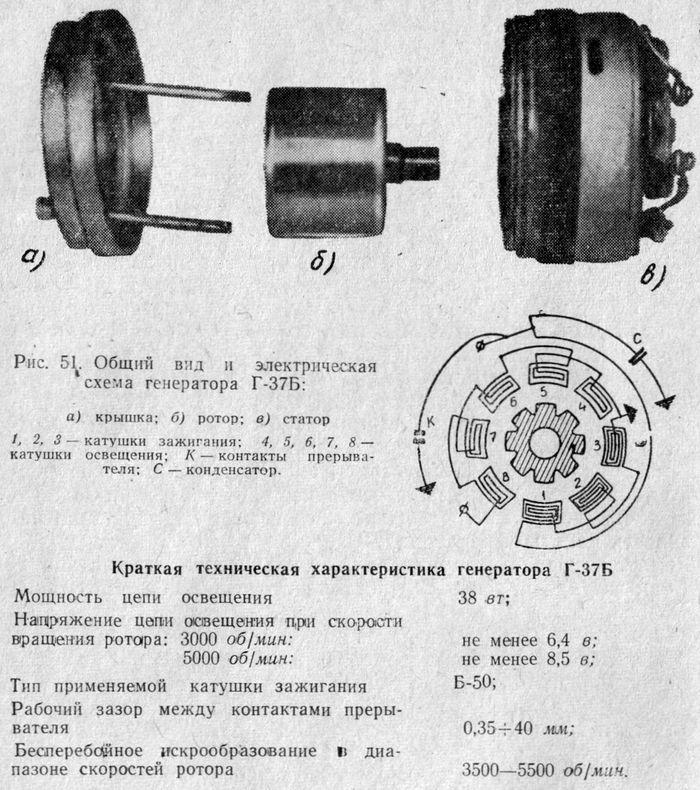 Генератор переменного тока  Г-37Б мотоциклов ИЖ.