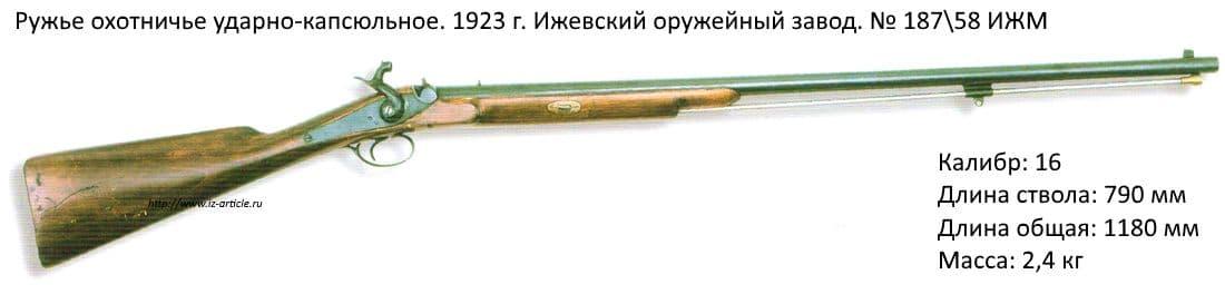 Ружье охотничье ударно-капсюльное. 1923 г. Ижевский оружейный завод. № 18758 ИЖМ.