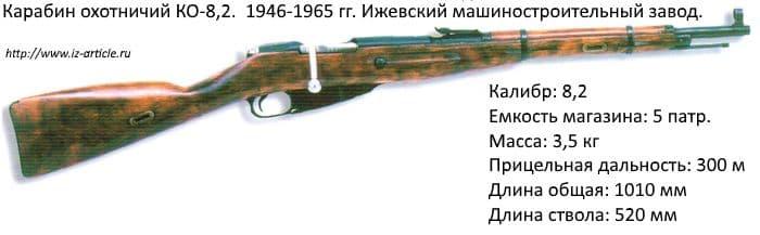 Карабин охотничий КО-8,2. Ижевский машиностроительный завод. 1946-1965 гг.