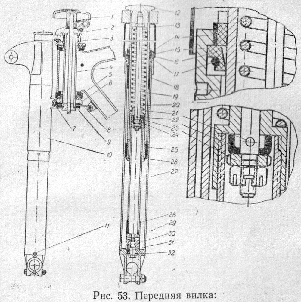 Передняя вилка мотоцикла ИЖ-56, ИЖ-П, -П2 и ИЖ-Ю, -Ю2