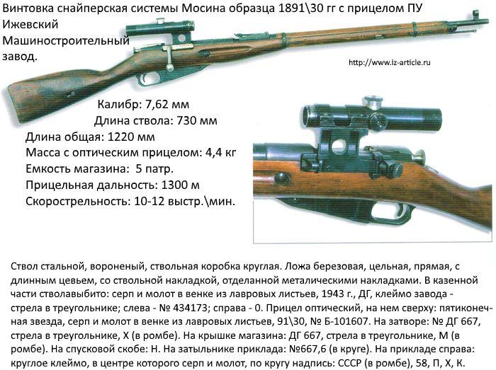 Винтовка снайперская системы Мосина образца 1891\30 гг с прицелом ПУ