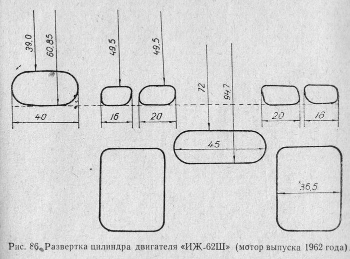 Развертка цилиндра двигателя ИЖ-62Ш (мотор выпуска 1962 года).