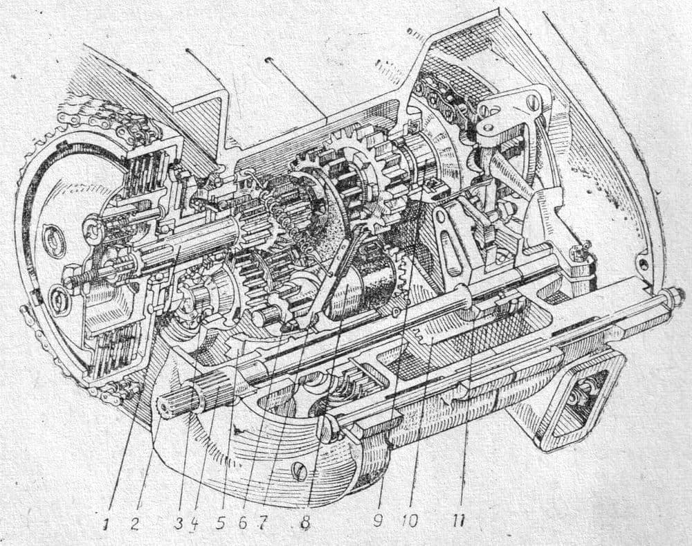 Коробка передач двигателя ИЖ-Юпитер, ИЖ-Юпитер 2
