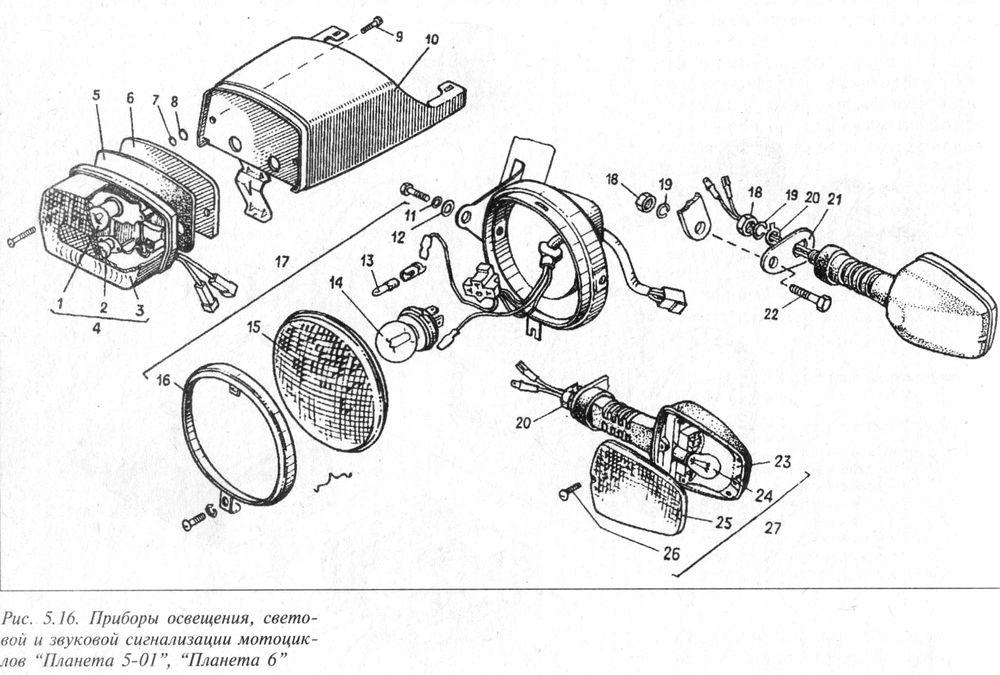 Приборы освещения, световой и звуковой сигнализации мотоциклов Планета 5-01 и Планета 6