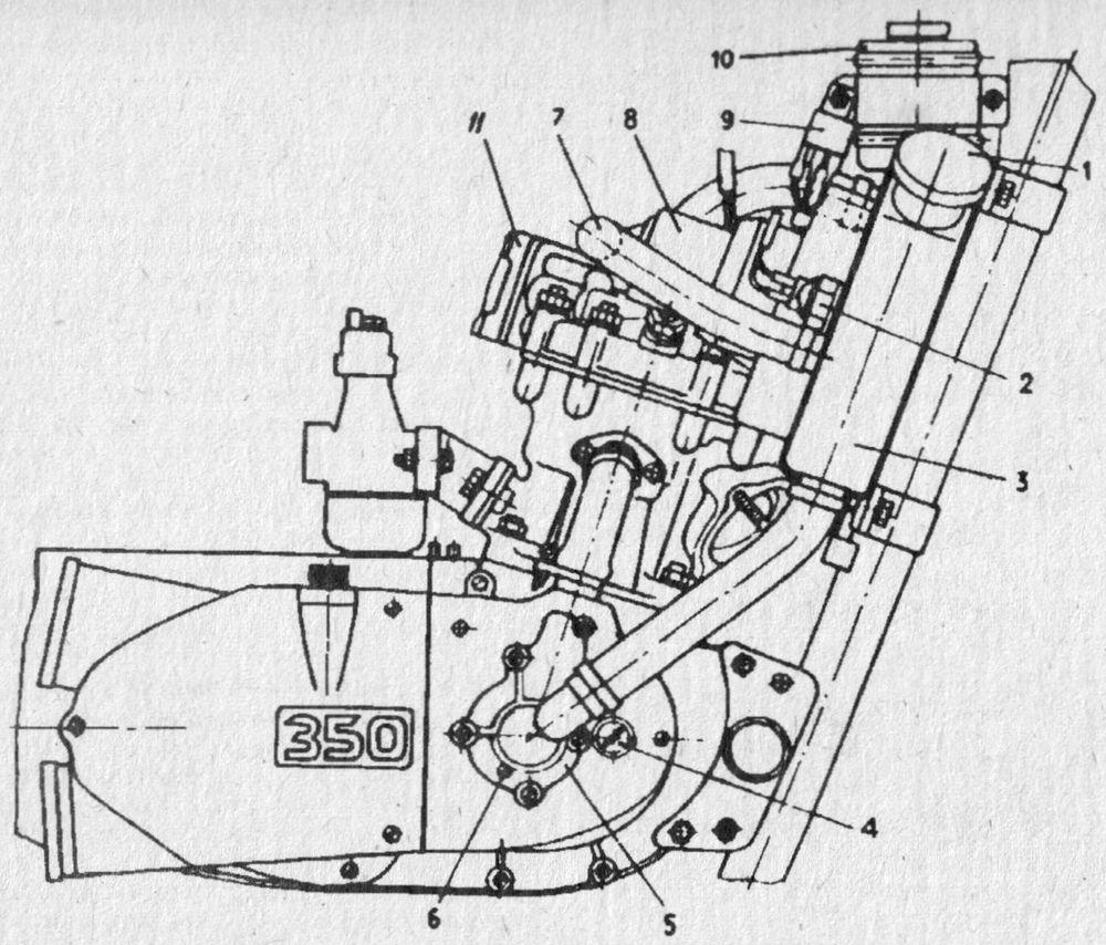 Двигатель Планета 6 в комплекте с системой жидкостного охлаждения